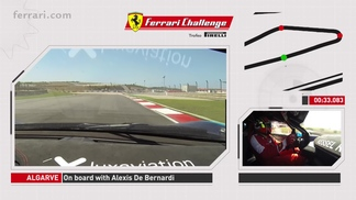Ferrari Challenge Europe – On Board with 458 Challenge EVO at Portimao